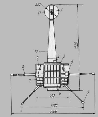 Схема спутника Explorer X.