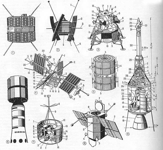 Рис. 1. Спутник «Эксплорер