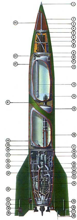 Компоновочная схема ракеты А-4