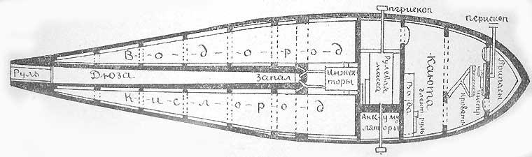 Ракета Циолковского.
